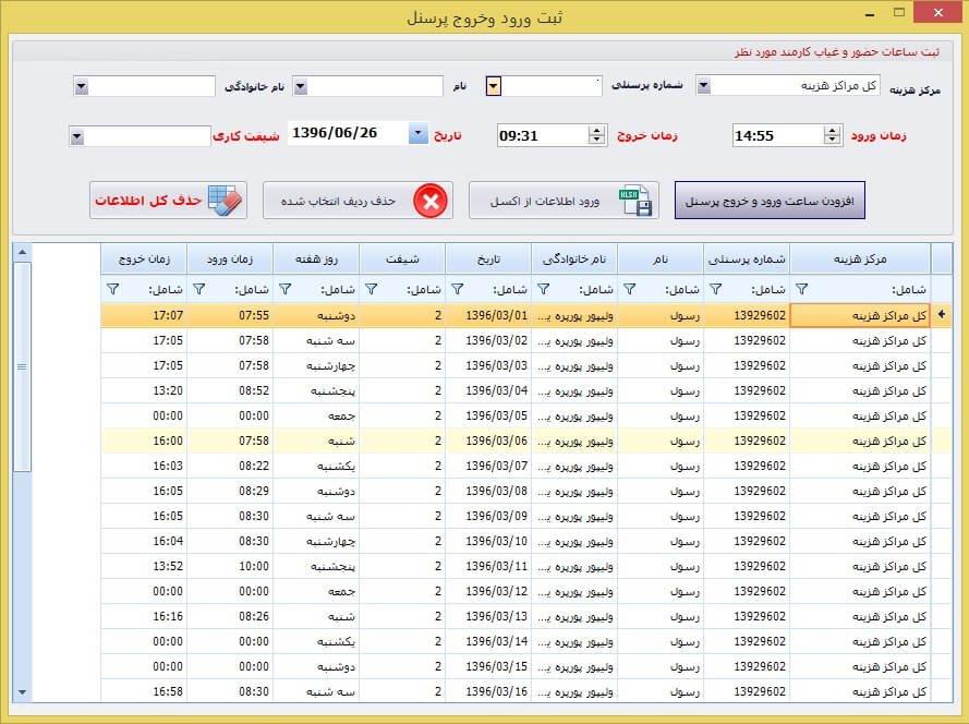 ثبت ورود و خروج پرسنل در نرم افزار حقوق و دستمزد کاناز