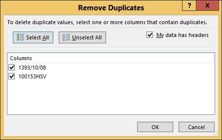 اکنون خواهید دید داده های تکراری حذف خواهند شد و اکسل به شما پیغامی مبنی بر تعداد داده های تکراری حذف شده نمایش می دهد.
