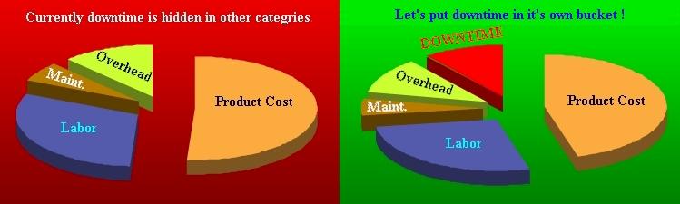 آموزش حسابداری صنعتی سربار