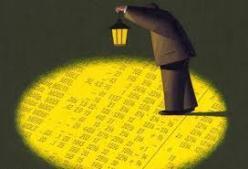 آموزش حسابرسی 2-آزمون محتوا